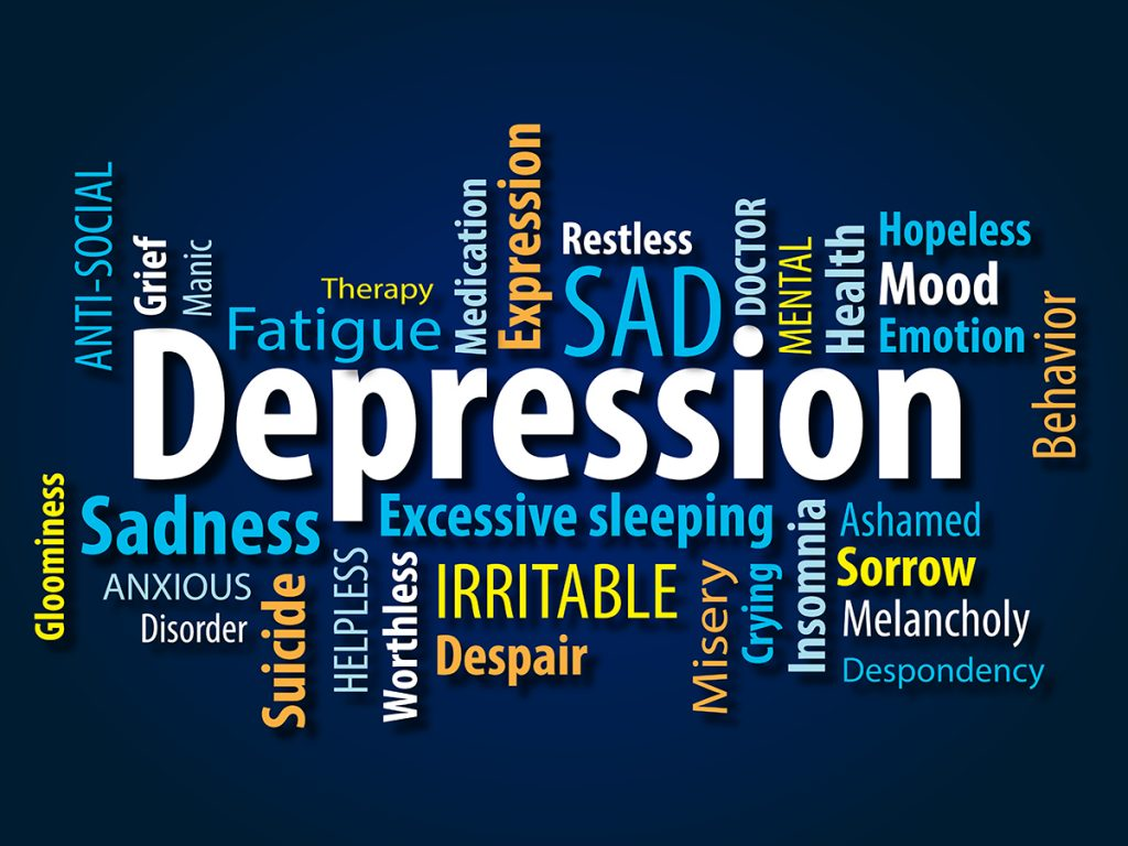 Word cloud with Depression and associated words
